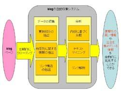 okumura1.jpg